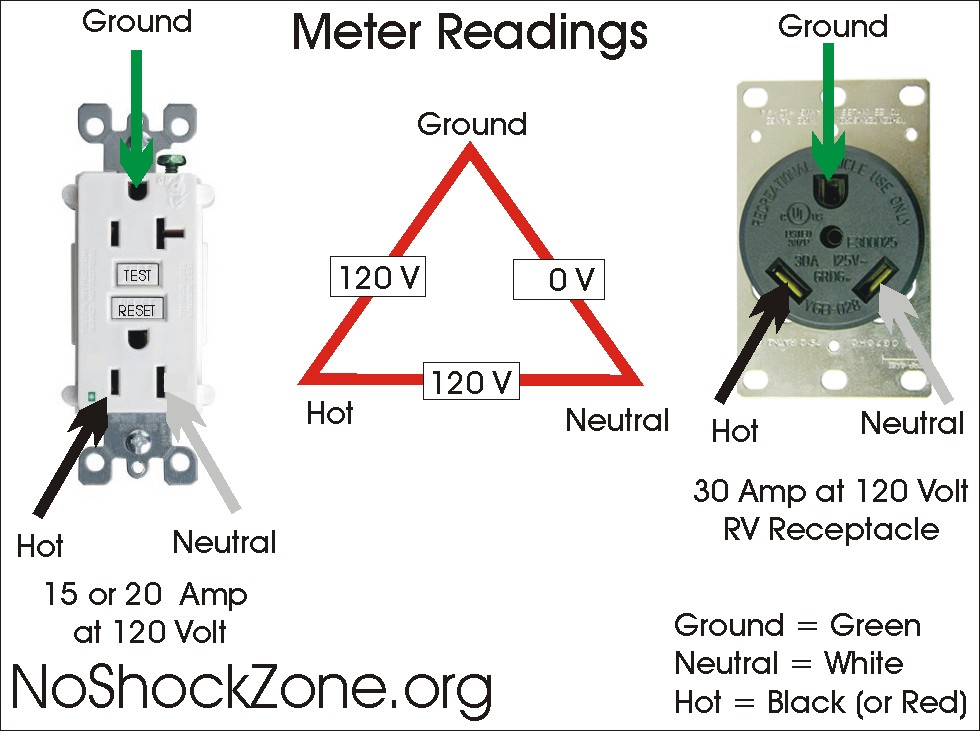 L14-30 Plug Wiring Diagram from www.noshockzone.org